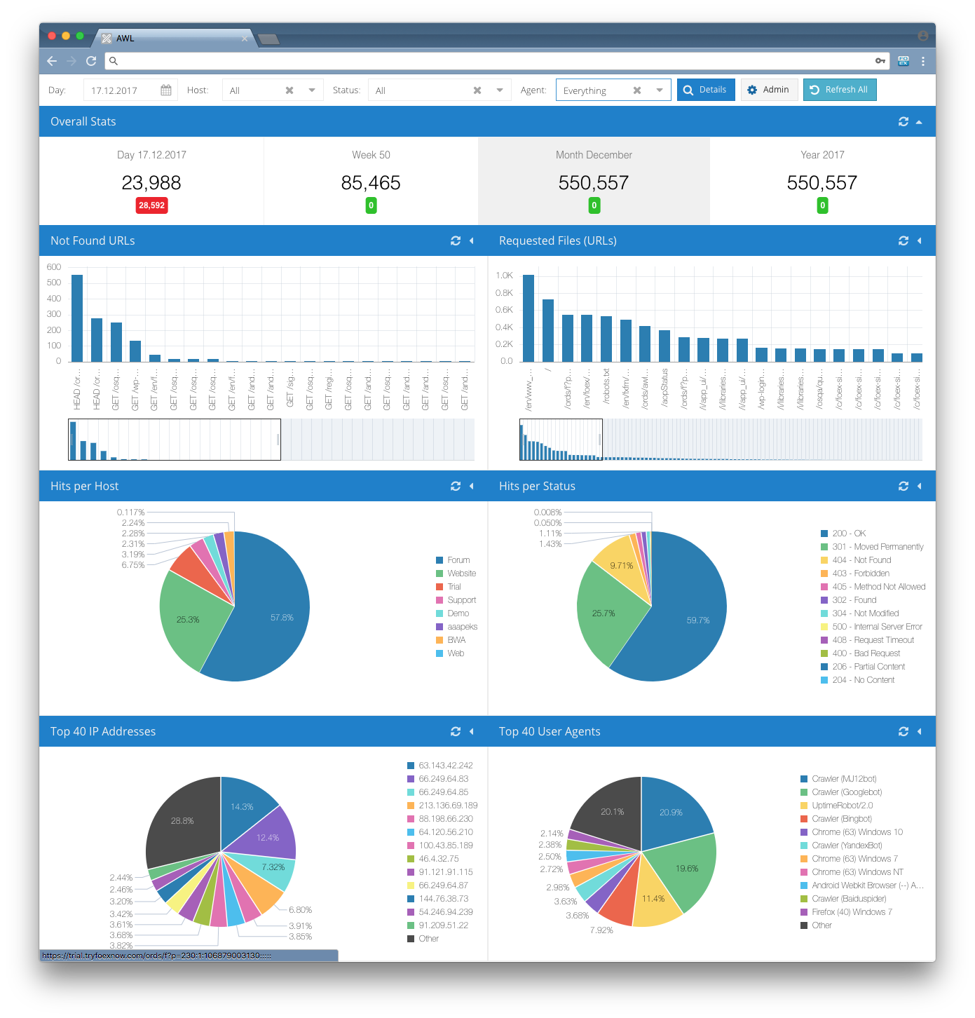 Webserver Logfile Analysis Dashboard